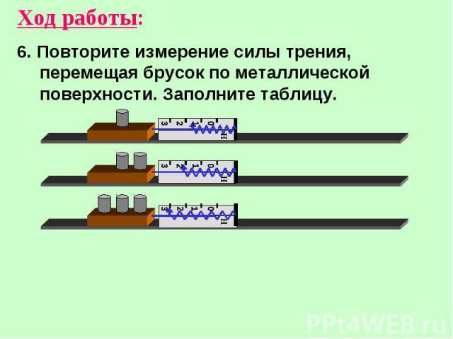Ход работы: 6. Повторите измерение силы трения, перемещая брусок по металлической поверхности. Заполните таблицу.