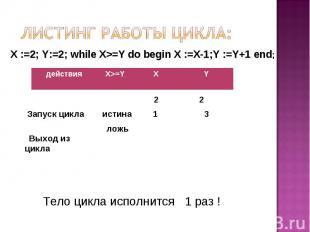 Листинг работы цикла: X :=2; Y:=2; while X>=Y do begin X :=X-1;Y :=Y+1 end; Тело