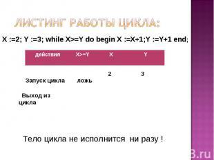 Листинг работы цикла: X :=2; Y :=3; while X>=Y do begin X :=X+1;Y :=Y+1 end; Тел