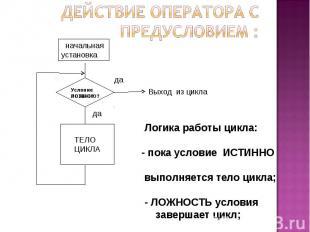 Действие оператора с предусловием : Логика работы цикла: - пока условие ИСТИННО