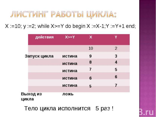 Листинг работы цикла: X :=10; y :=2; while X>=Y do begin X :=X-1;Y :=Y+1 end; Тело цикла исполнится 5 раз !