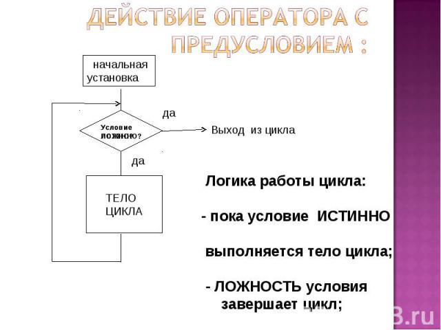 Действие оператора с предусловием : Логика работы цикла: - пока условие ИСТИННО ттттвыполняется тело цикла; - ЛОЖНОСТЬ условия ьььь завершает цикл;