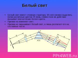 Белый свет Белый свет имеет сложную структуру. Из него можно выделить пучки разл