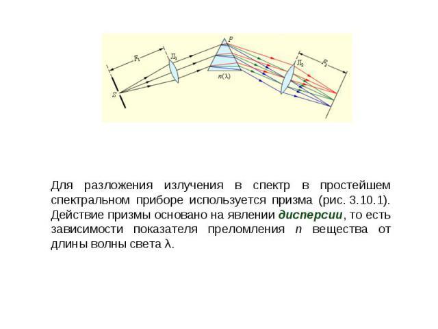 Для разложения излучения в спектр в простейшем спектральном приборе используется призма (рис.3.10.1). Действие призмы основано на явлении дисперсии, то есть зависимости показателя преломления n вещества от длины волны света λ.