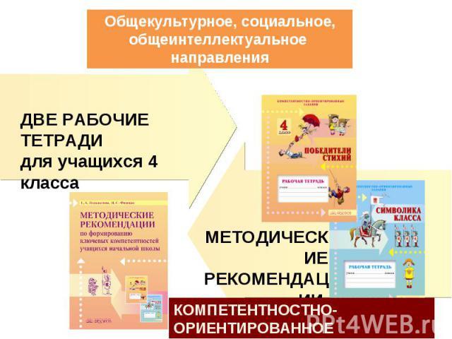 Общекультурное, социальное, общеинтеллектуальное направления ДВЕ РАБОЧИЕ ТЕТРАДИ для учащихся 4 класса МЕТОДИЧЕСКИЕ РЕКОМЕНДАЦИИ для учителя КОМПЕТЕНТНОСТНО-ОРИЕНТИРОВАННОЕ ОБРАЗОВАНИЕ
