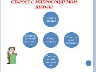 Взаимодействие Совета старост с микросоциумом школы