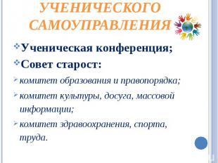 Структура ученического самоуправления Ученическая конференция; Совет старост: ко