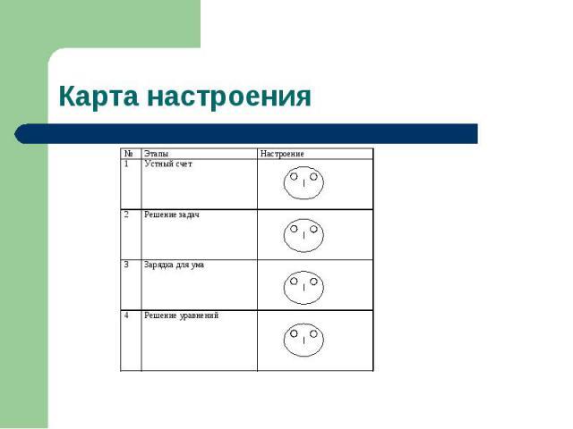 Карта настроения
