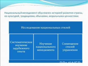 Национальный менеджмент обусловлен историей развития страны, ее культурой, тради
