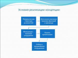 Условия реализации концепции: