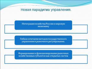 Новая парадигма управления. Интеграция хозяйства России в мировую экономику Гибк