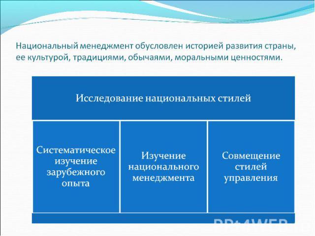 Национальный менеджмент обусловлен историей развития страны, ее культурой, традициями, обычаями, моральными ценностями.