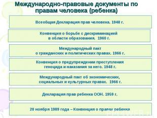 Международно-правовые документы по правам человека (ребенка)