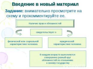 Введение в новый материал Задание: внимательно просмотрите на схему и прокоммент