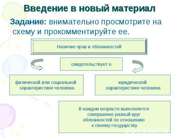 Введение в новый материал Задание: внимательно просмотрите на схему и прокомментируйте ее.