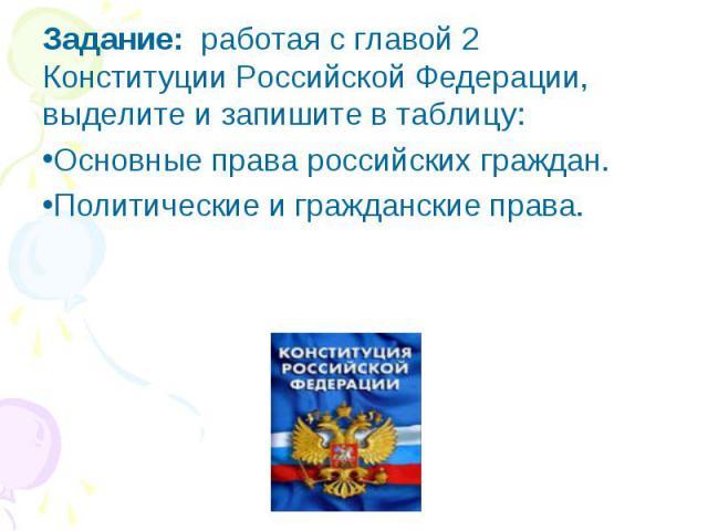 Задание: работая с главой 2 Конституции Российской Федерации, выделите и запишите в таблицу: Основные права российских граждан. Политические и гражданские права.