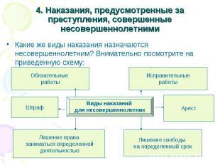 4. Наказания, предусмотренные за преступления, совершенные несовершеннолетними К