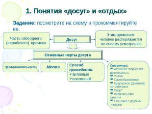 1. Понятия «досуг» и «отдых» Задание: посмотрите на схему и прокомментируйте ее.