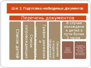 Шаг 2. Подготовка необходимых документов