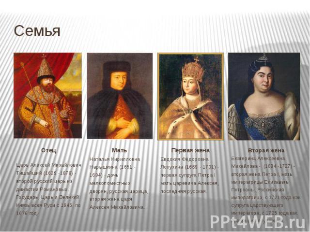 Семья Отец Царь Алексей Михайлович Тишайший (1629 -1676) - второй русский царь из династии Романовых. Государь, Царь и Великий Князь всея Руси с 1645 по 1676 год.