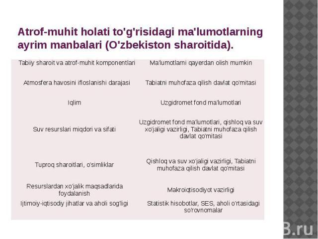 Atrof-muhit holati to'g'risidagi ma'lumotlarning ayrim manbalari (O'zbekiston sharoitida).