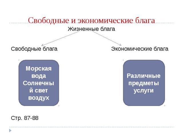 Свободные и экономические блага Жизненные блага Свободные блага Экономические блага Стр. 87-88