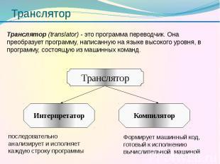 Транслятор Транслятор (translator) - это программа переводчик. Она преобразует п