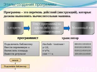 Этапы создания программы