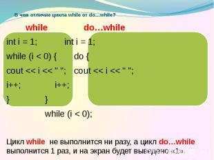 В чем отличие цикла while от do…while? while do…while int i = 1; int i = 1; whil