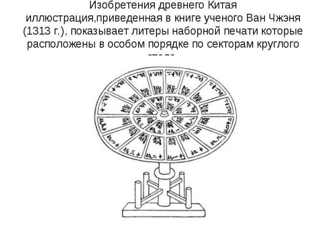 Изобретения древнего Китая иллюстрация,приведенная в книге ученого Ван Чжэня (1313 г.), показывает литеры наборной печати которые расположены в особом порядке по секторам круглого стола.