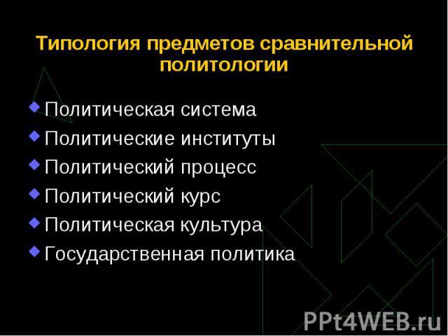 Политическая система Политическая система Политические институты Политический процесс Политический курс Политическая культура Государственная политика