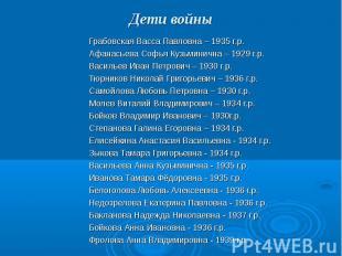 Дети войны Грабовская Васса Павловна – 1935 г.р. Афанасьева Софья Кузьминична –