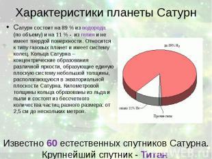 Характеристики планеты Сатурн Сатурн состоит на 89 % из водорода (по объему) и н