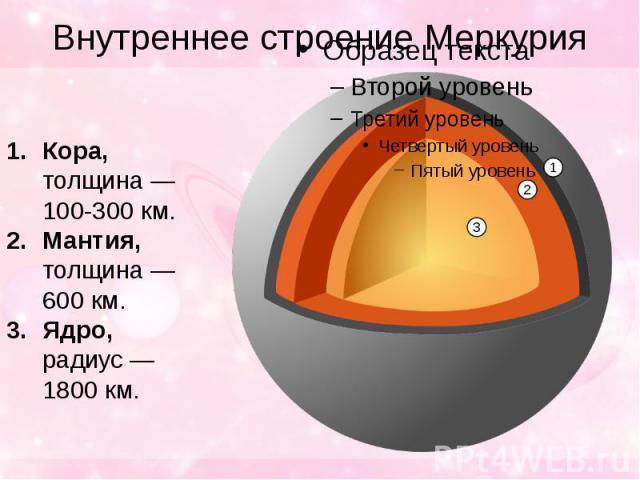 Внутреннее строение Меркурия