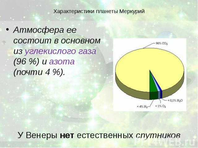 Характеристики планеты Меркурий Атмосфера ее состоит в основном из углекислого газа (96 %) и азота (почти 4 %).