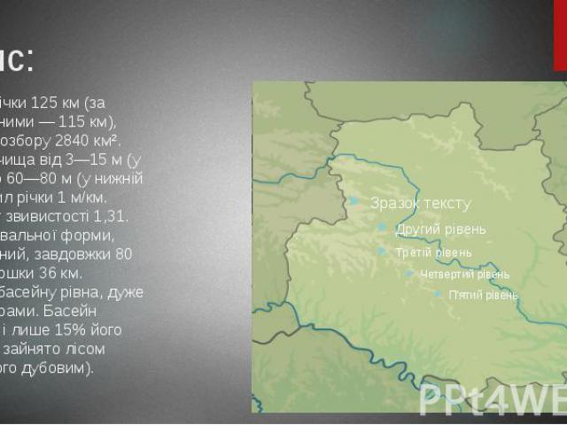Опис: Довжина річки 125 км (за іншими даними — 115 км), площа водозбору 2840 км². Ширина річища від 3—15 м (у верхів'ї) до 60—80 м (у нижній течії). Похил річки 1 м/км. Коефіцієнт звивистості 1,31. Водозбір овальної форми, асиметричний, завдовжки 80…
