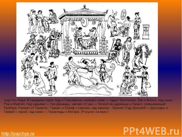 Царство Аида. В середине сидят Аид и Персефона, направо ниже — судьи Триптолем, Эак и Минос, над ними - Рее и Миртил, под судьями — три Данаиды, налево от них — богиня на чудовище и Геракл, связывающий Кербера. Налево от Геракла - Гермес и Сизиф с к…