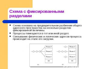 Схема основана на предварительном разбиении общего адресного пространства на нес
