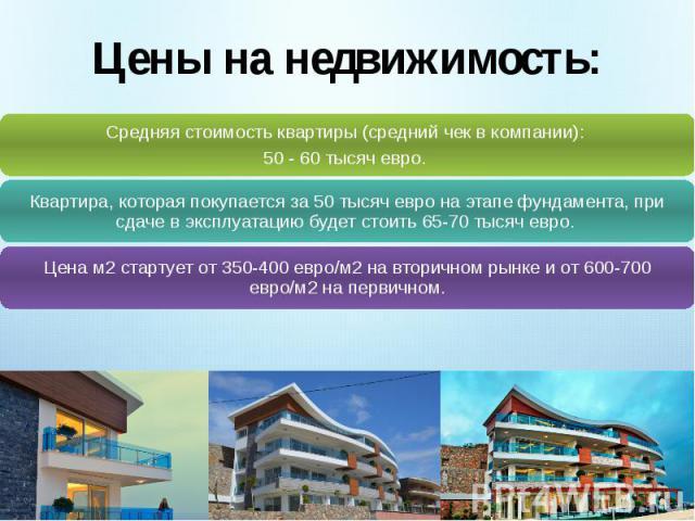 Цены на недвижимость: