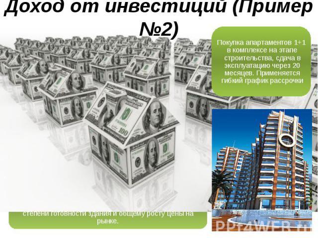 Доход от инвестиций (Пример №2) Покупка апартаментов 1+1 в комплексе на этапе строительства, сдача в эксплуатацию через 20 месяцев. Применяется гибкий график рассрочки