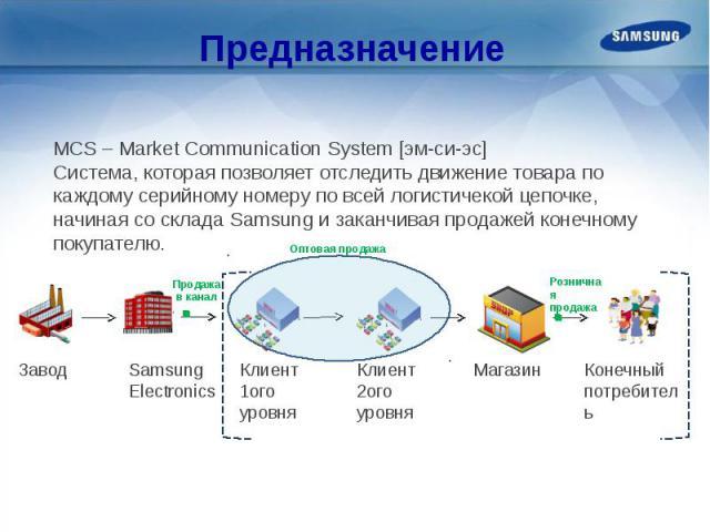 Предназначение MCS – Market Communication System [эм-си-эс]Система, которая позволяет отследить движение товара по каждому серийному номеру по всей логистичекой цепочке, начиная со склада Samsung и заканчивая продажей конечному покупателю.