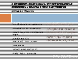 К заповедному фонду Украины относятся природные территории и объекты, а также ис