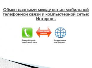 Обмен данными между сетью мобильной телефонной связи и компьютерной сетью Интерн