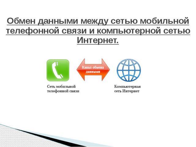 Обмен данными между сетью мобильной телефонной связи и компьютерной сетью Интернет.