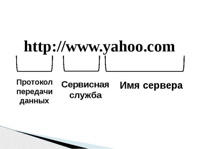 http://www.yahoo.com http://www.yahoo.com