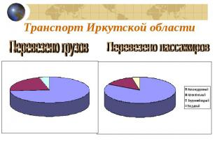 Транспорт Иркутской области