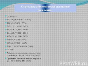 Структура экономически активного населения: По возрасту: 20-21 год: 5,672,742 –