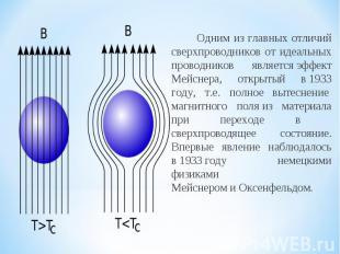 Одним из главных отличий сверхпроводников от идеальных проводников являетсяэффе