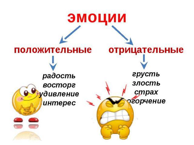 эмоции положительные отрицательные