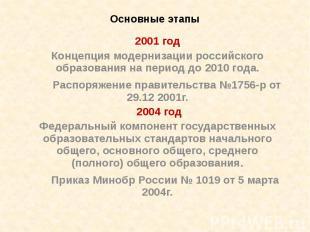 Основные этапы 2001 год Концепция модернизации российского образования на период